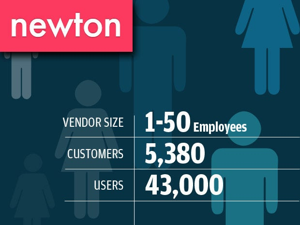Newton website