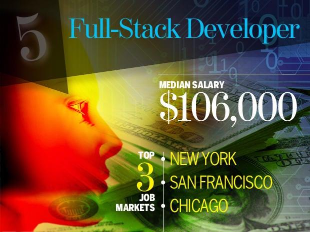5 full stack developer