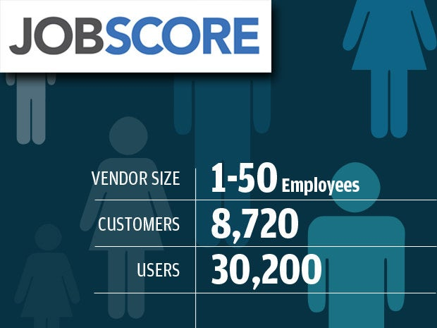 JobScore website