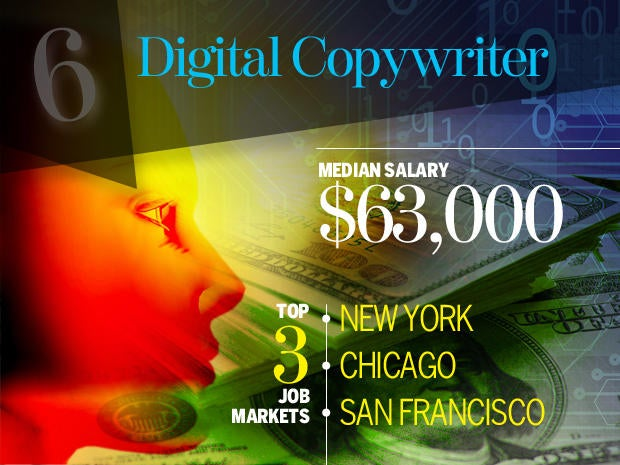 6 digital copywriter