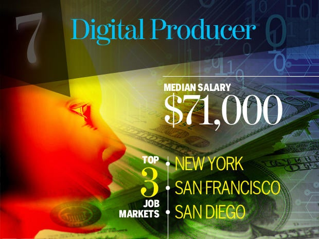 7 digital producer