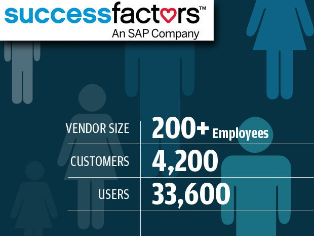 Successfactors wesbite