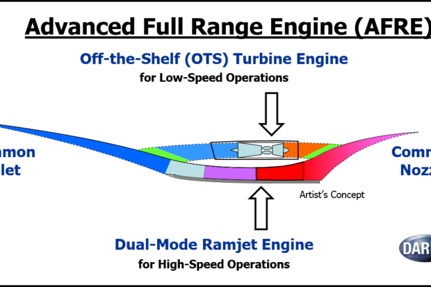 darpa-wants-radical-propulsion-system-capable-of-mach-hypersonic-speeds
