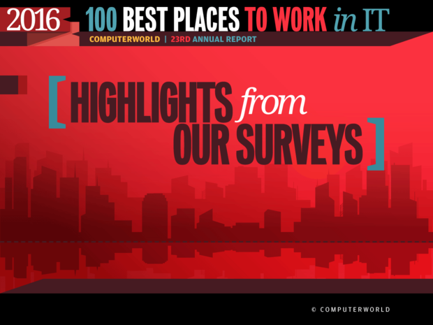 Best Places to Work in IT 2016 slideshow - Highlights from Our Surveys