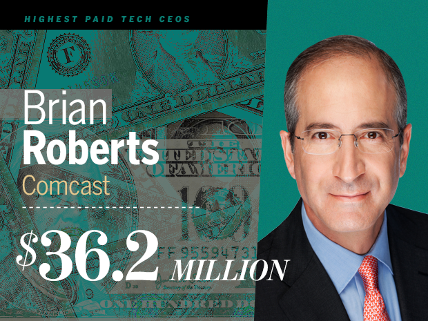 20 highest paid tech CEOs | Network World