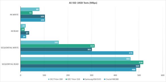 crucial mx300 as ssd 10gb
