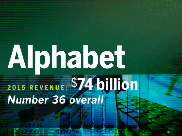 fortune 500 tech companies alphabet