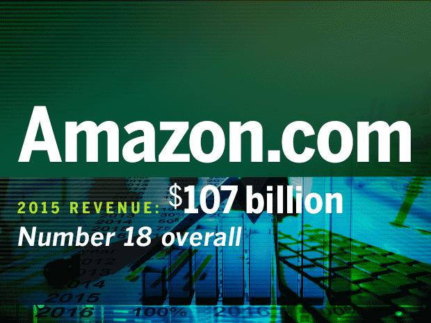 fortune 500 tech companies amazon
