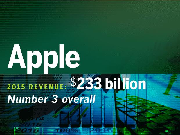fortune 500 tech companies apple
