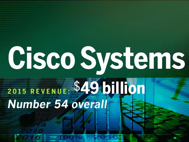 fortune 500 tech companies cisco