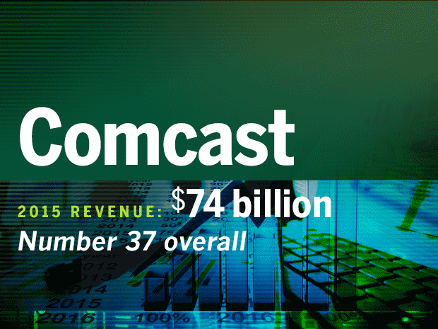 fortune 500 tech companies comcast