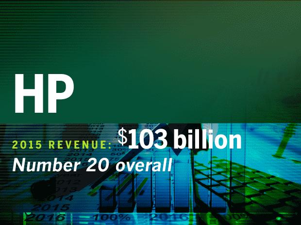 fortune 500 tech companies hp