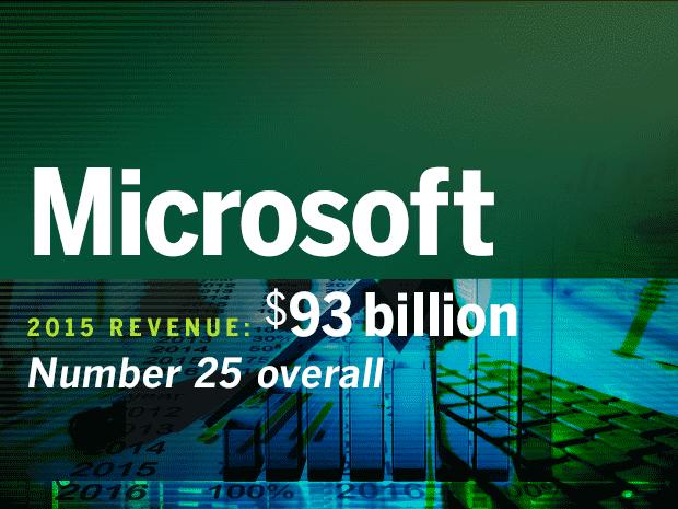 fortune 500 tech companies microsoft