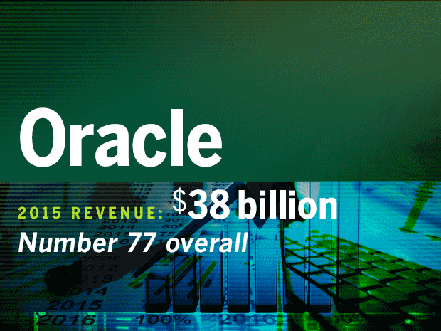 fortune 500 tech companies oracle