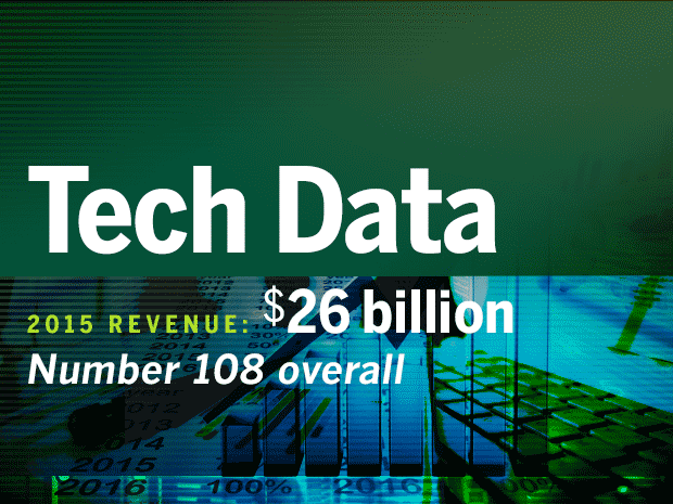 fortune 500 tech companies tech data