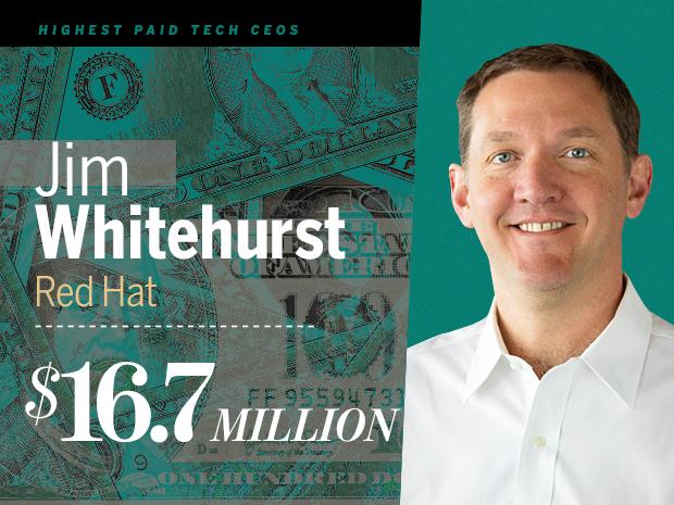 20 highest paid tech CEOs | Network World