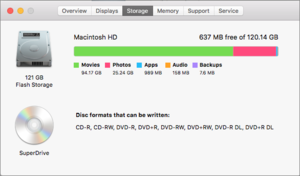 mac911 unfused fusion disk