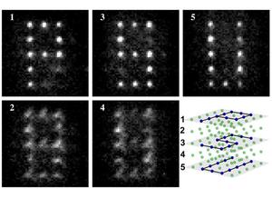 Quantum array Penn State