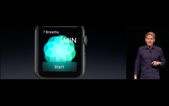 watchOS Breathe