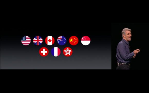 Apple Pay countries 2016