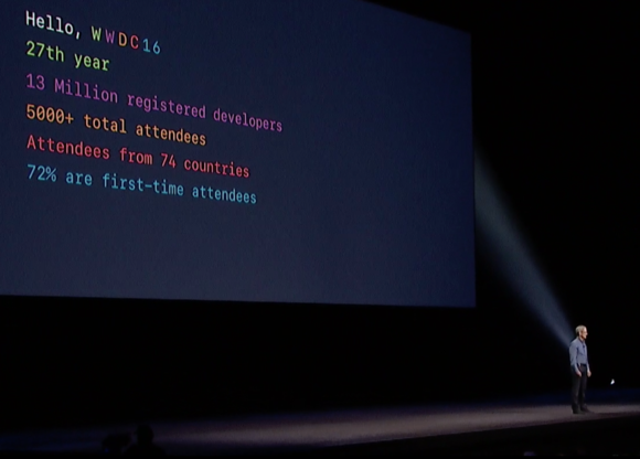 All the best slides, charts, and factoids from Apple's WWDC