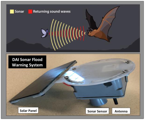 solar sensor, flood alert, IoT, SkilledAnalysts.com