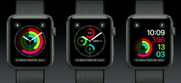watchos 3 activity faces