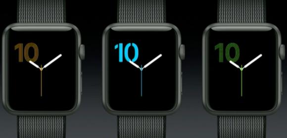 watchos 3 numerals