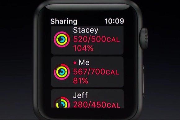 watchos activity sharing