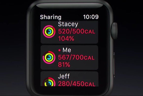 watchos activity sharing
