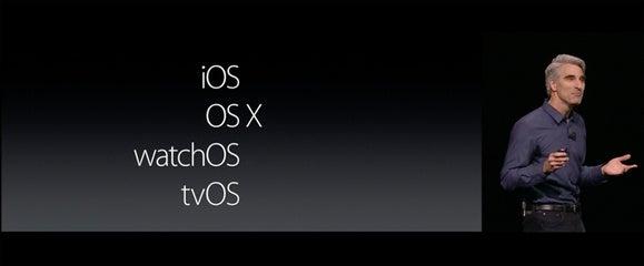 wwdc16 mac keynote