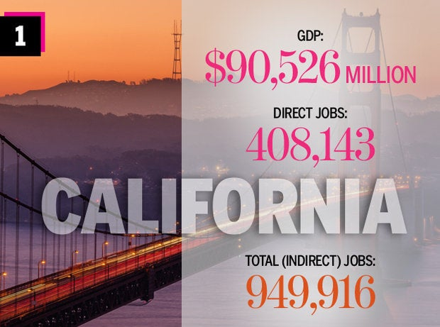 Top 10 states for software jobs: California
