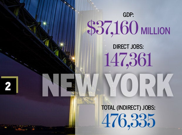 Top 10 states for software jobs: New York