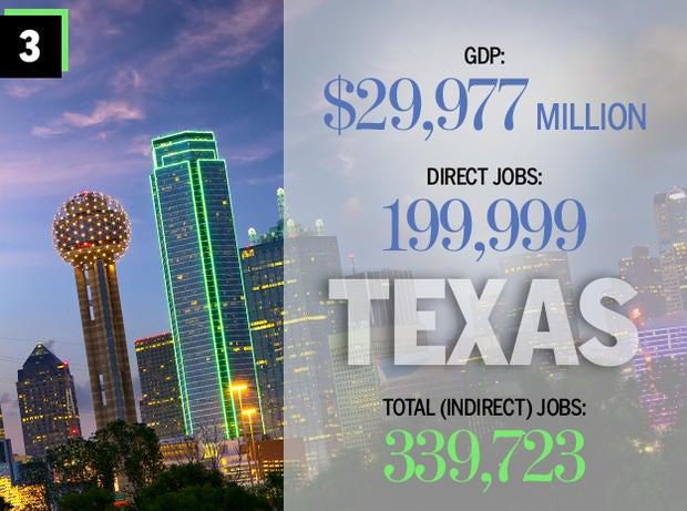 Top 10 states for software jobs: Texas