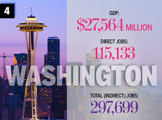 Top 10 states for software jobs: Washington