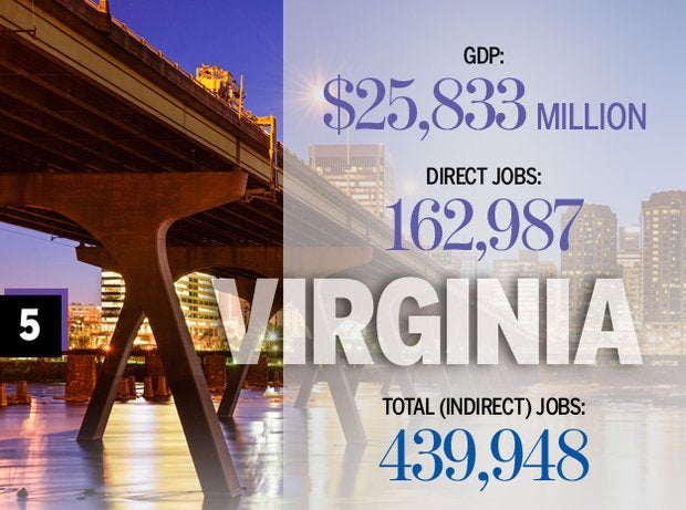 Top 10 states for software jobs: Virginia