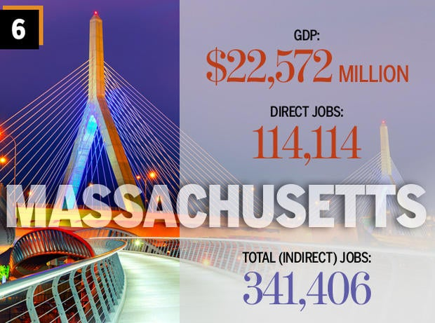 Top 10 states for software jobs: Massachusetts