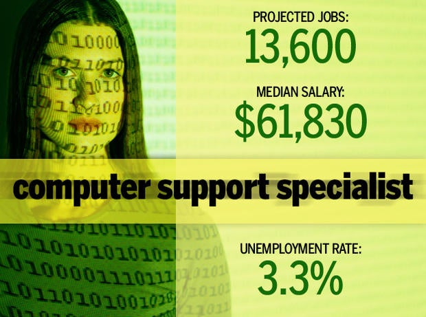 7 computer support specialist