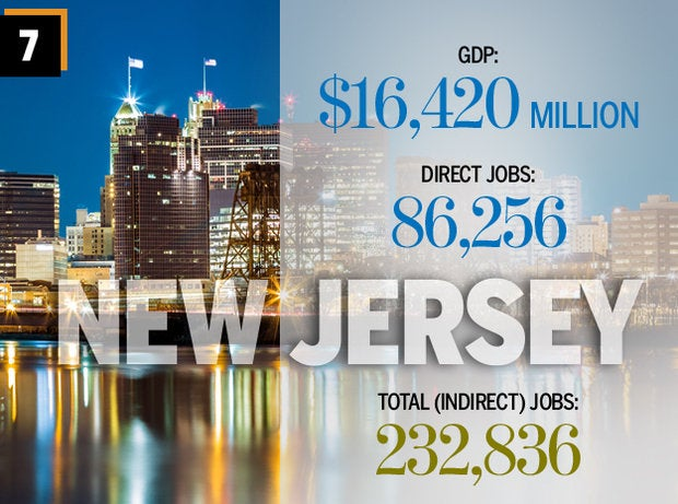 Top 10 states for software jobs: New Jersey