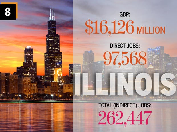 Top 10 states for software jobs: Illinois