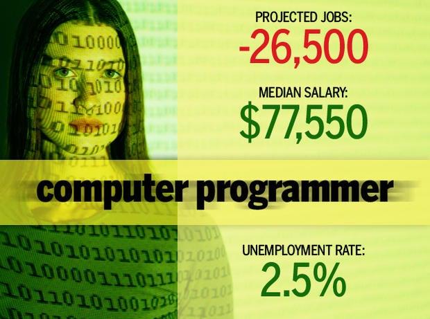 9 computer programmer
