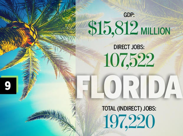 Top 10 states for software jobs: Florida
