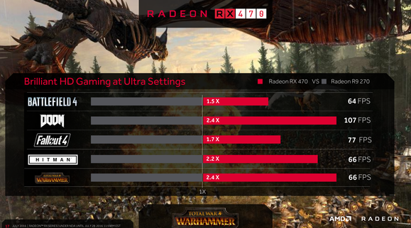 amd radeon rx 470 performance