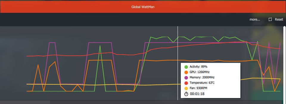 How to use AMD's WattMan, the powerful new overclocking tool for