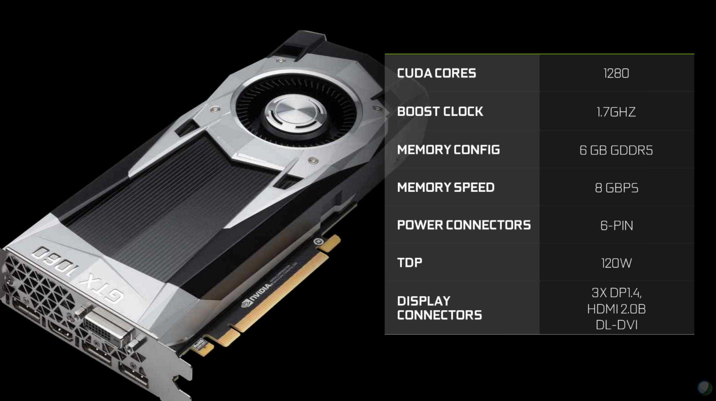 nvidia geforce gtx 1060 1