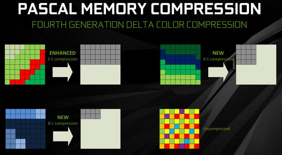 pascal delta color compression