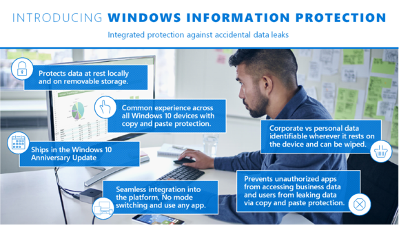 Here Are The Key Security Features Coming To Windows 10