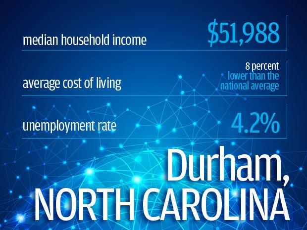 Durham, North Carolina