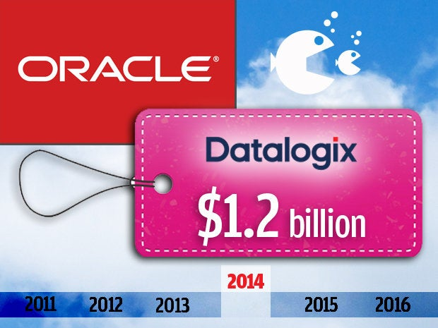 7 datalogix