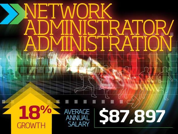 8 network admin